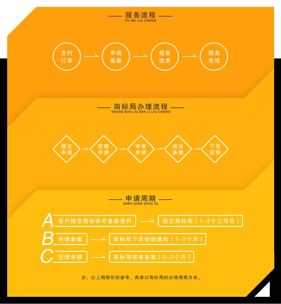 小马电商内页(商标许可).png